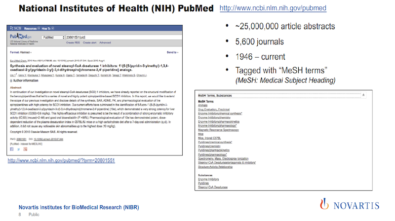 National Institute of Health PubMed