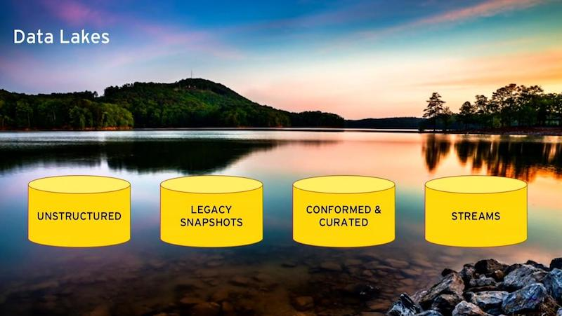 Learn more about data lakes.