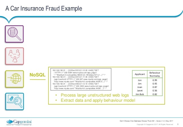 Discover how NoSQL can help in complex queries like fraud detection.