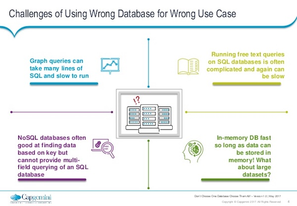 Learn about challenges of using the wrong database for the wrong use case.