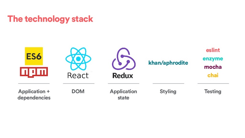 Airbnb's Dataportal technology stack.