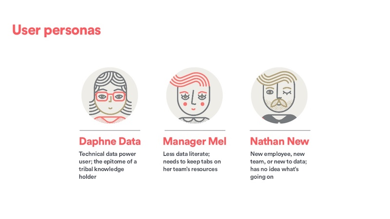 Airbnb's Dataportal user personalities.