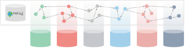 Leave data in original locations while using a centralized metadata model.