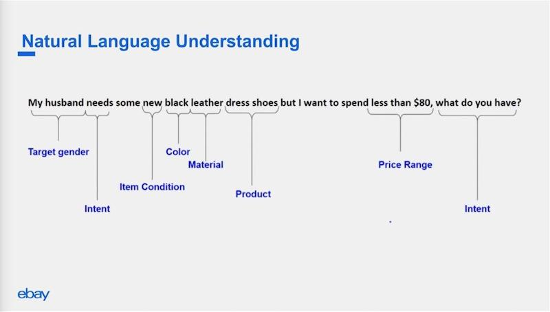 Natural language understanding in the eBay App for Google Assistant.