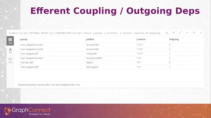 Efferent coupling, outgoing dep.