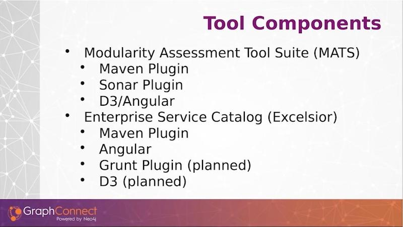 Check out the tool components of the Modularity Assessment Tool Suite.