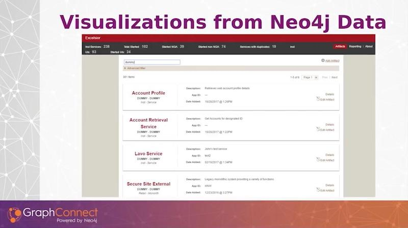 Discover how data visualization works with Neo4j.
