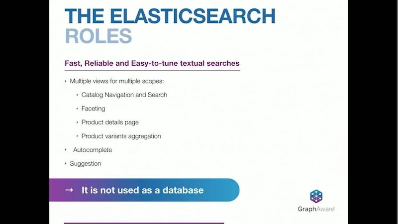 Learn more about Elasticsearch roles in the knowledge graph.
