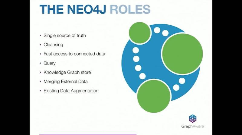 Learn about Neo4j's role in the knowledge graph.
