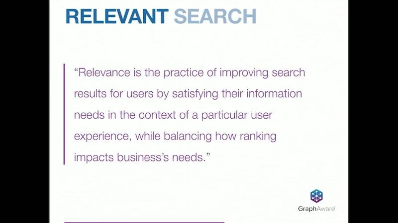 Learn how a knowledge graph provides relevant search capabilities.