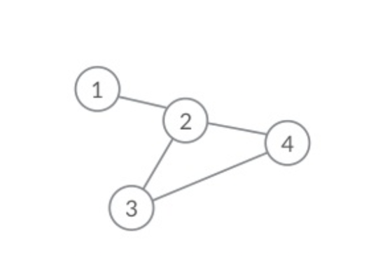 Learn how graphs start with vertices and edges.