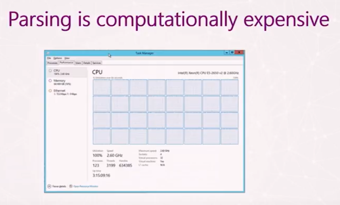 See why parsing without a graph is computationally expensive.