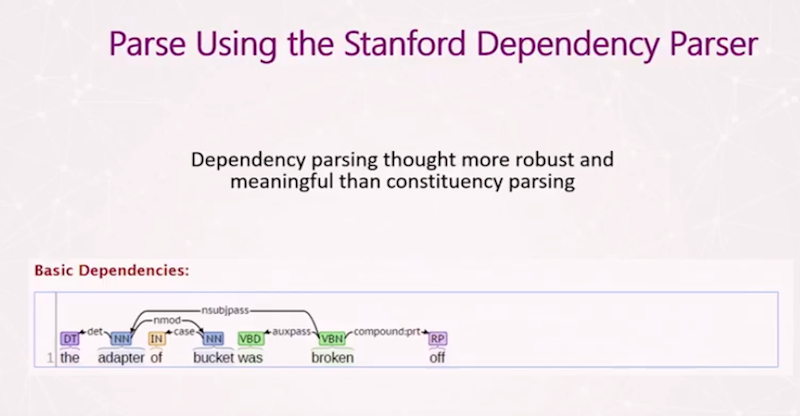 Learn more about parse using the Stanford Dependency Parser.