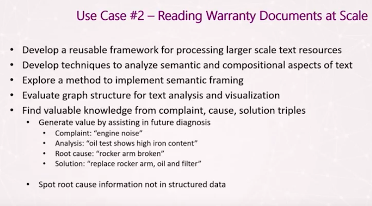Learning about this use case for reading warranty documents at scale.