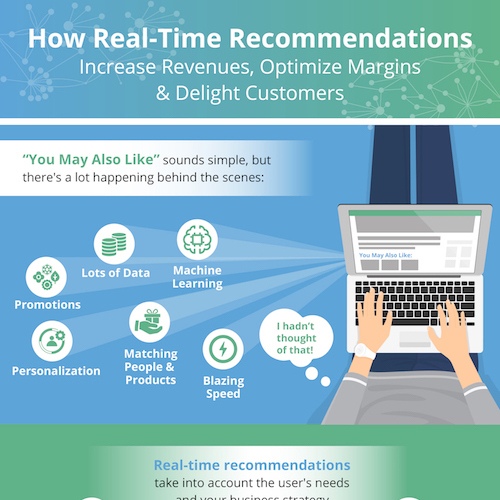 Check out this infographic on the benefits of using graph technology to power real-time recommendations.