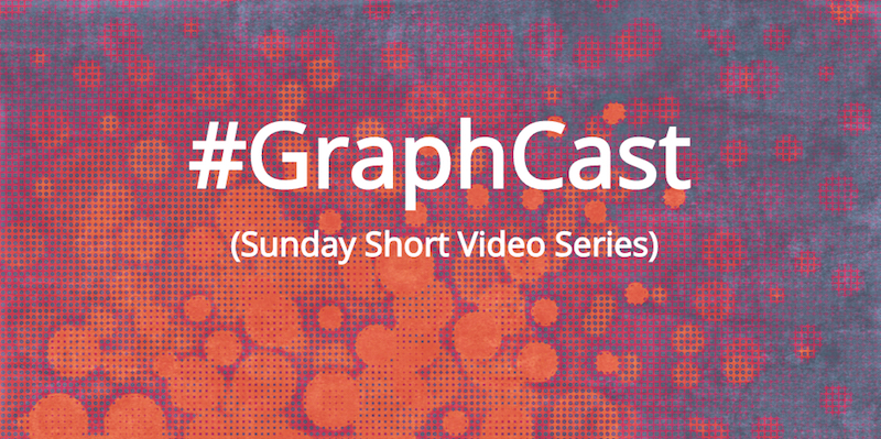 GraphCast is a new Neo4j blog series featuring videos you should see.