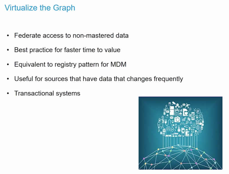 Virtualize the graph.