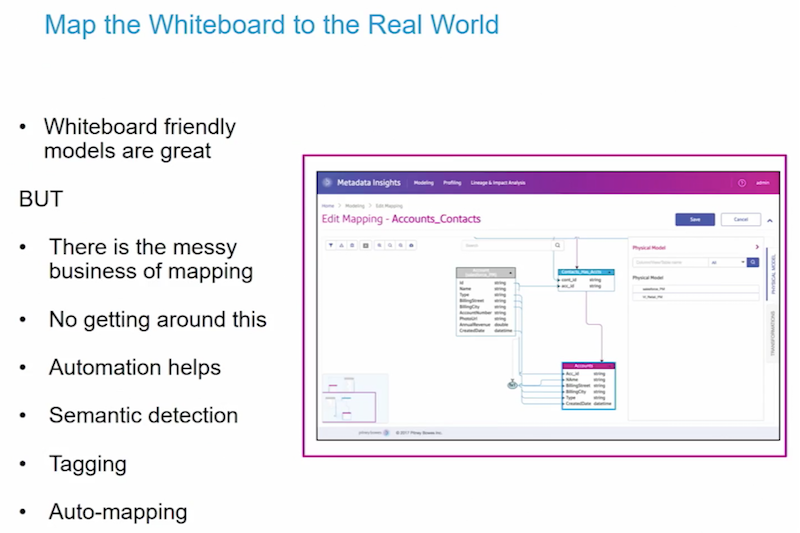 Map the whiteboard to the real world.