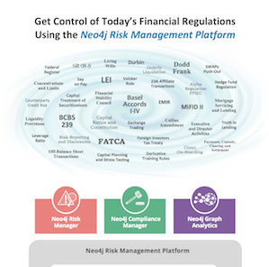 Check out this infographic that explain how graph technology is essential for risk management.