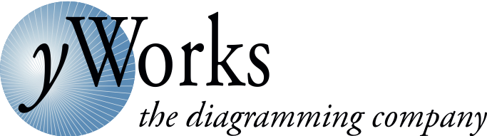 yWorks logo