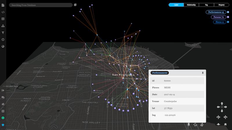 Discover graph database exploration via geospatial visualization.