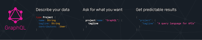 Learn more about The GraphQL Foundation.