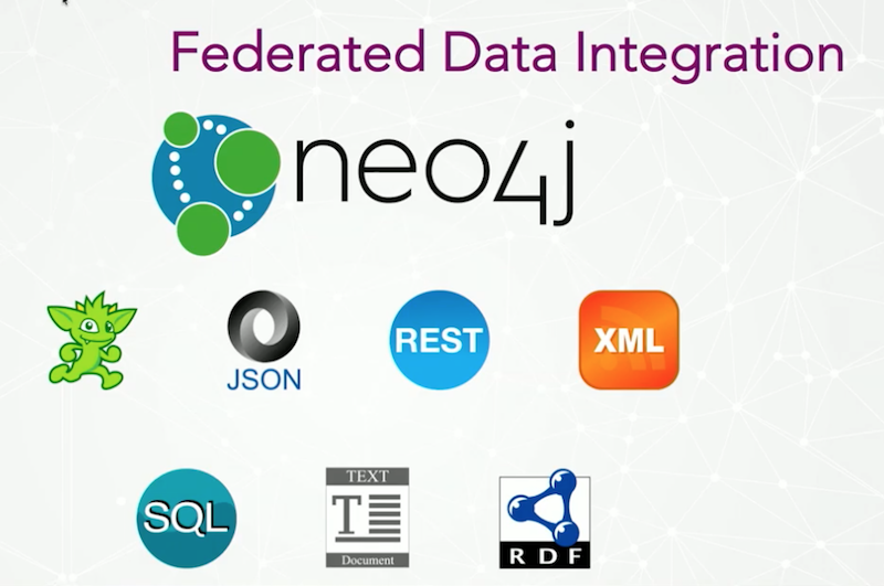 Learn more about using Neo4j for data integration.