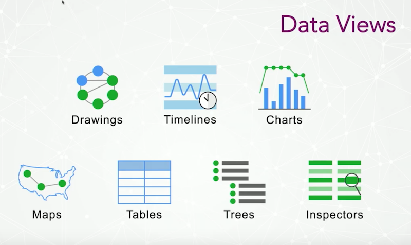 Discover different types of data views.