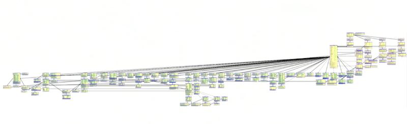 Complex relational data model