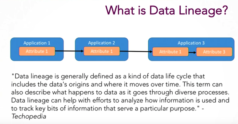 Learn more about data lineage.