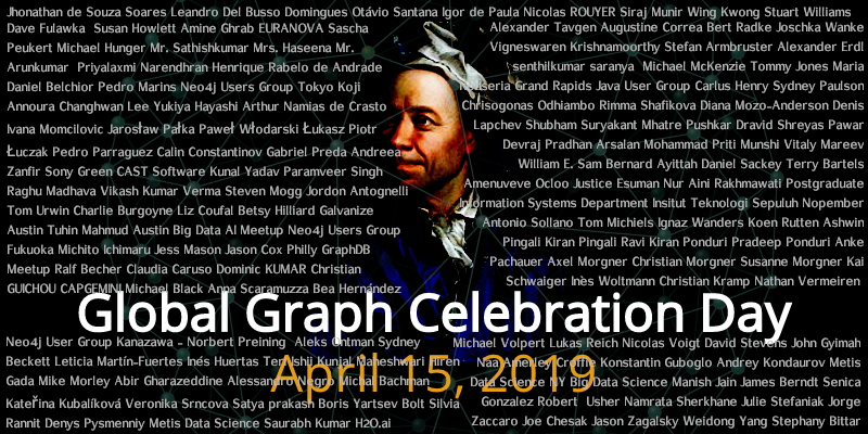 Global Graph Celebration Day Organisers - This Week's Featured Community Member