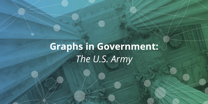 Learn how the U.S. Army uses graph technology.