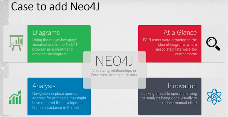 The case for Neo4j.