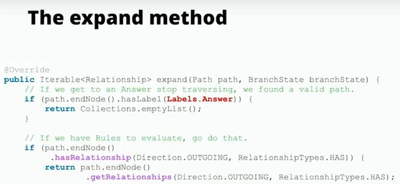 Build an expand method.