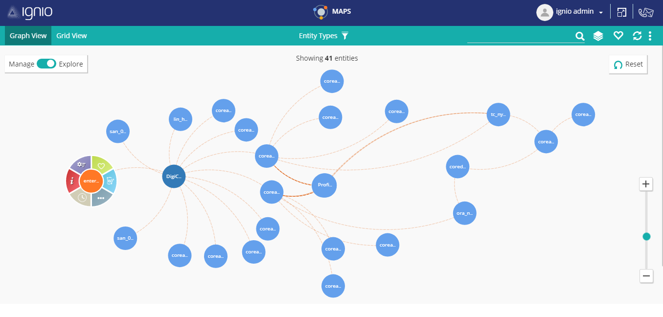 Digitate's flagship product ignio™ embeds Neo4j