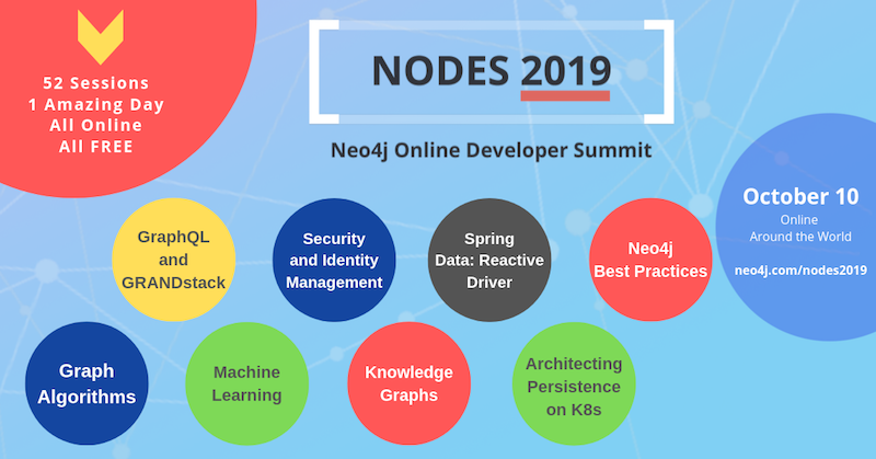 Get the full schedule of online talks for NODES 2019.