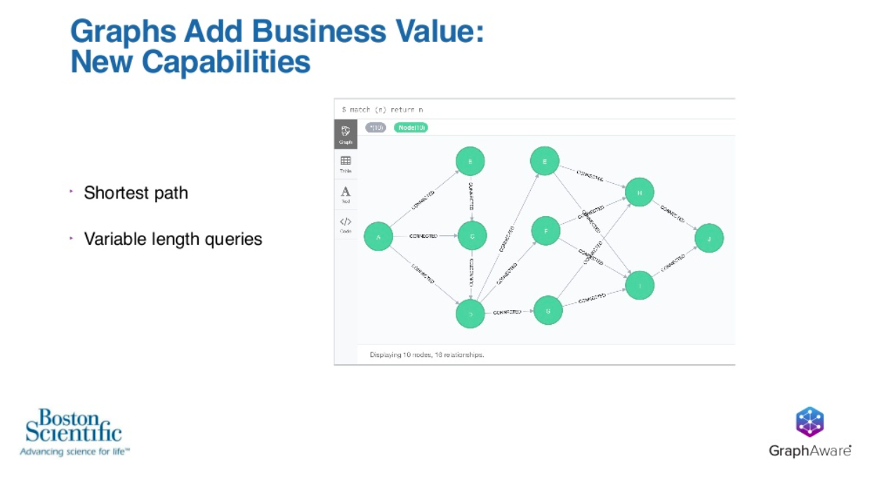 New capabilities with graph databases add business value