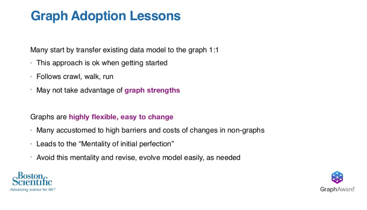 graph adoption lessons