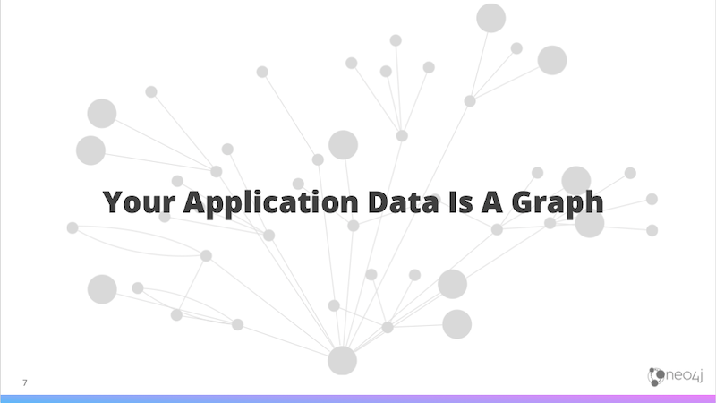 Your application data is a graph | Neo4j