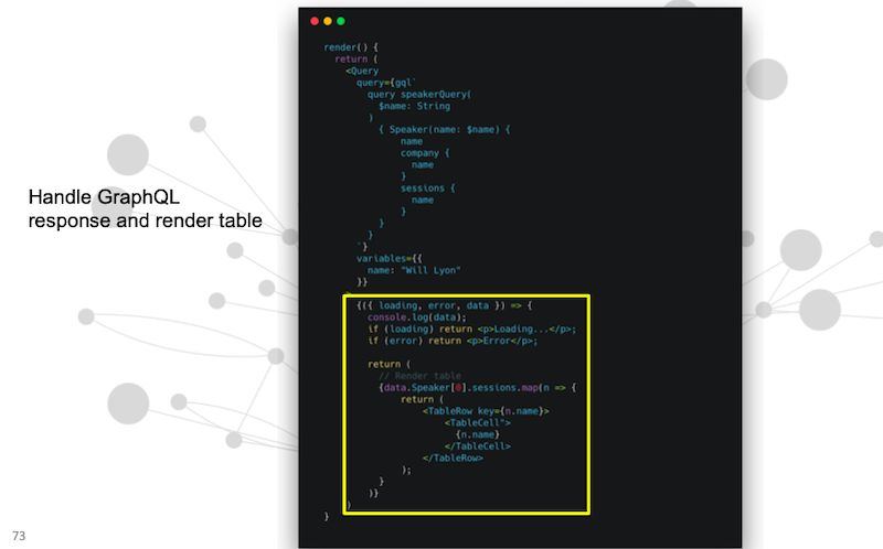 handle graphql response and render table | Neo4j