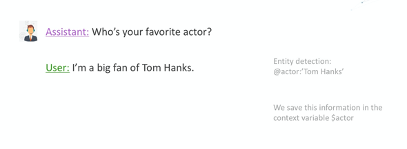 Im a big fan of Tom Hanks conversation with Cognitiva virtual assistant