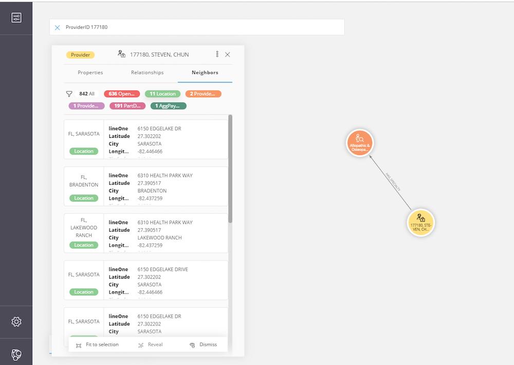 Healthcare data in Neo4j Bloom.