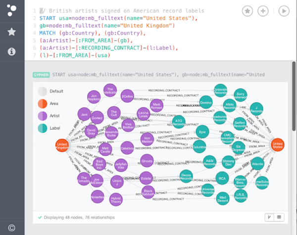 Neo4j Browser 1.0