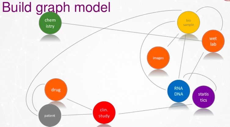graph-fight-diabetes-jarasch-graphconnect.jpg