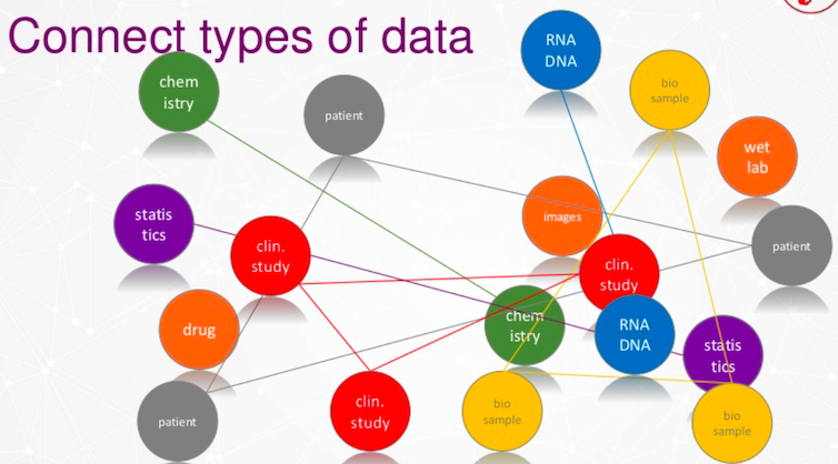 connect-types-of-data.jpg