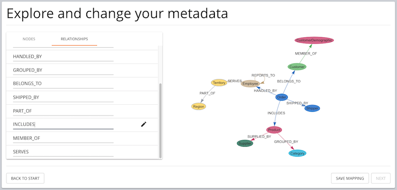 An example of a metadata tool using a graph database data model