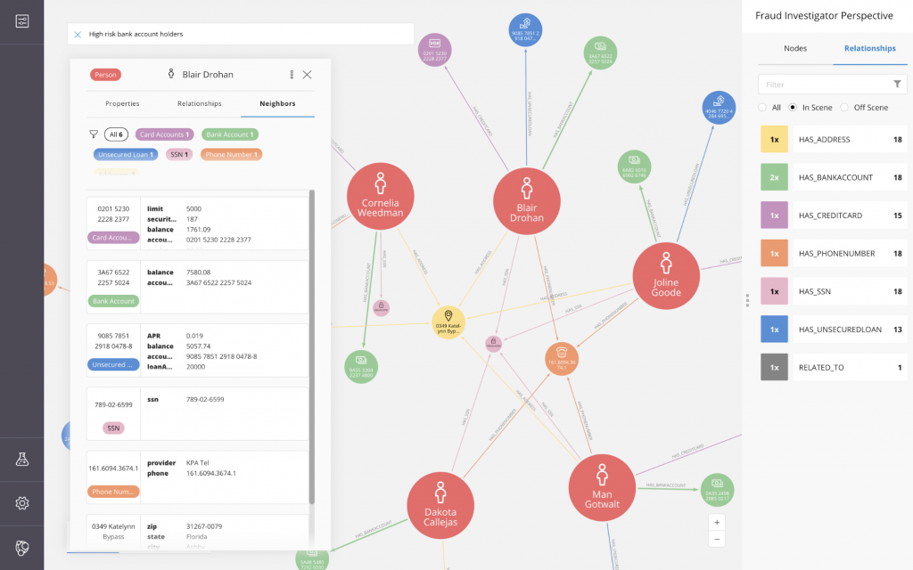 Visualize fraud rings in Neo4j Bloom.