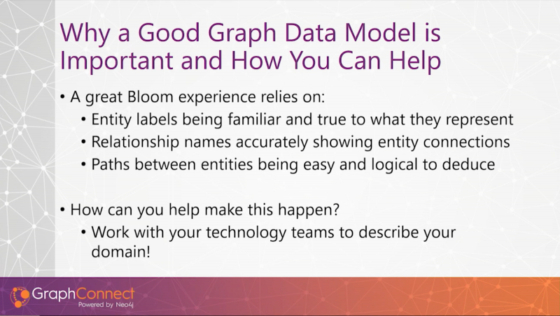 Why is a good data model important