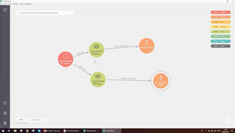Finding specific path in Neo4j Bloom