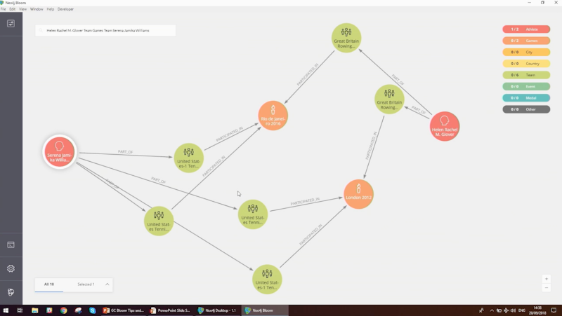 Visualizing paths between nodes in Neo4j Bloom